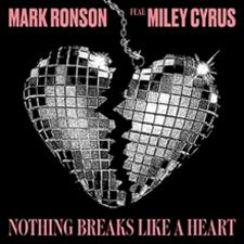 Nothing_Breaks_Like_a_Heart
