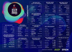 hits-fm-music-awards-2077